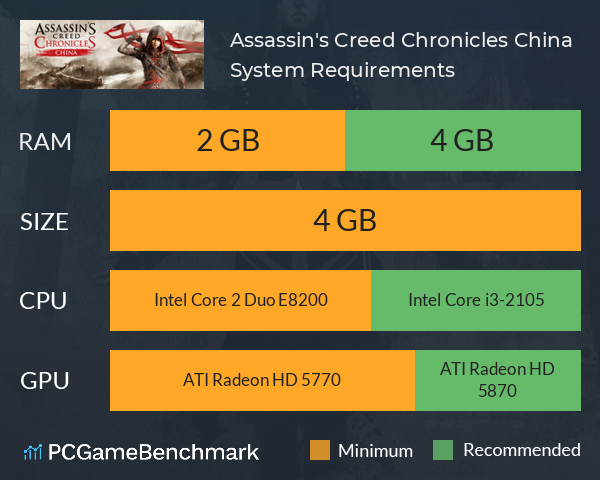 Assassin S Creed Chronicles China System Requirements Can I Run