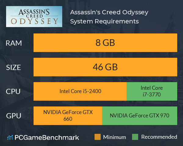 Assassin's Creed Odyssey System Requirements PC Graph - Can I Run Assassin's Creed Odyssey
