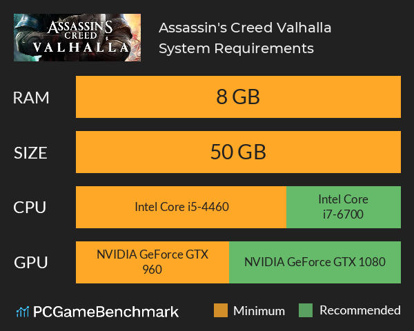 Assassins Creed Valhalla System Requirements PC Graph - Can I Run Assassins Creed Valhalla