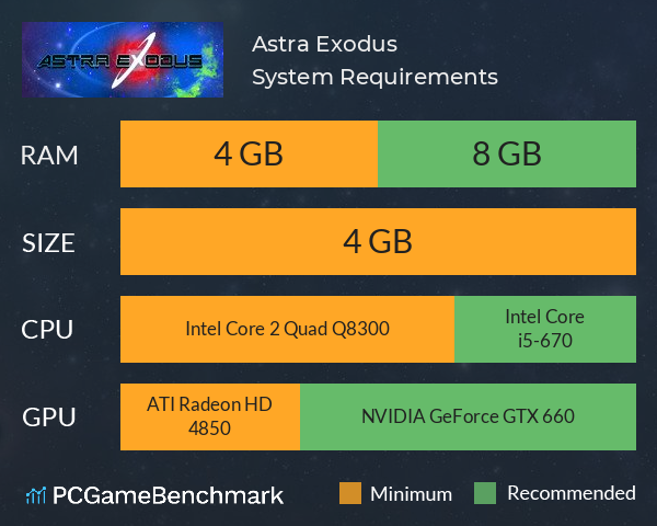 System Requirements for Astra Exodus (PC)