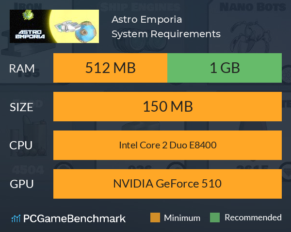 Astro Emporia System Requirements PC Graph - Can I Run Astro Emporia