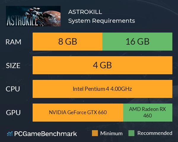 ASTROKILL System Requirements PC Graph - Can I Run ASTROKILL