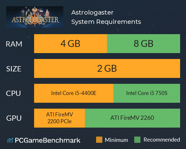 Astrologaster System Requirements PC Graph - Can I Run Astrologaster
