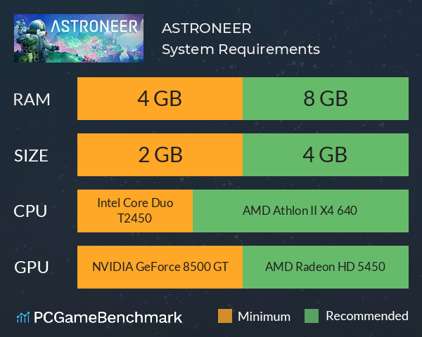 ASTRONEER System Requirements PC Graph - Can I Run ASTRONEER