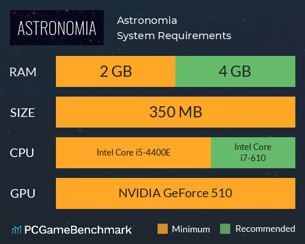 Astronomia System Requirements PC Graph - Can I Run Astronomia