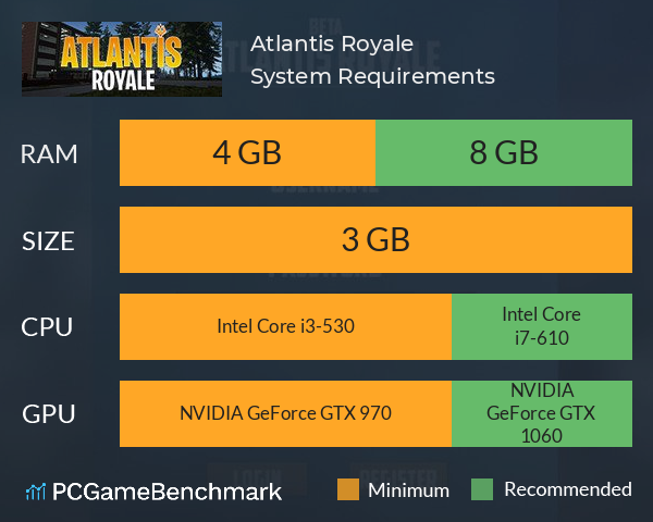 Atlantis Royale System Requirements PC Graph - Can I Run Atlantis Royale