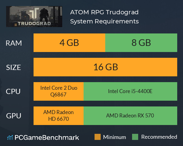 ATOM RPG Trudograd System Requirements PC Graph - Can I Run ATOM RPG Trudograd