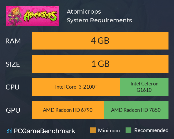 Atomicrops System Requirements PC Graph - Can I Run Atomicrops