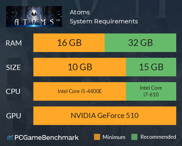 Atoms System Requirements PC Graph - Can I Run Atoms