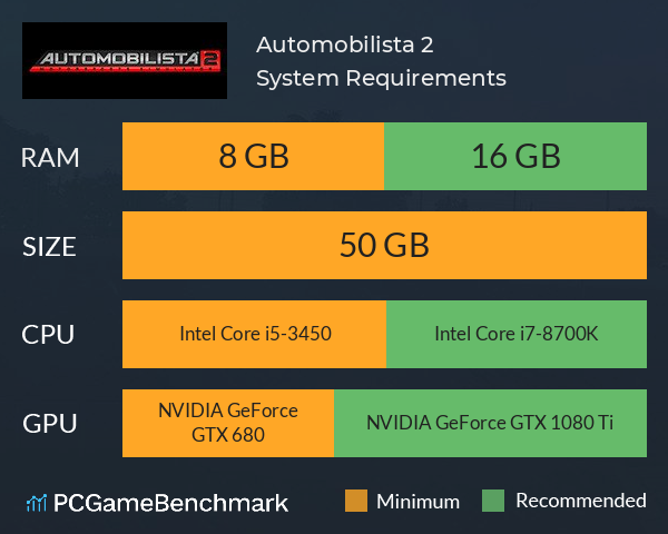 System Requirements for Automobilista 2 (PC)