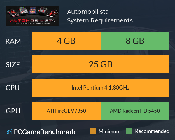 System Requirements for Automobilista (PC)