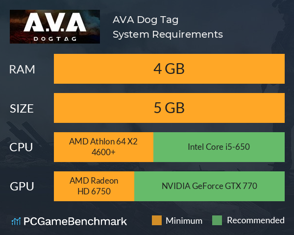 AVA: Dog Tag System Requirements PC Graph - Can I Run AVA: Dog Tag