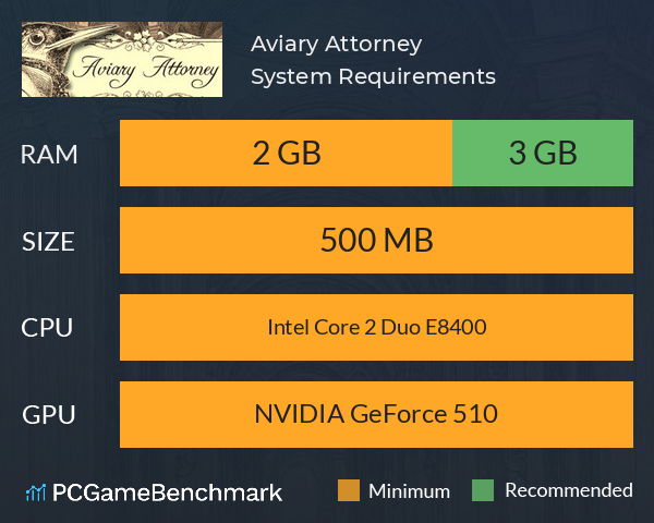 System Requirements for Aviary Attorney (PC)