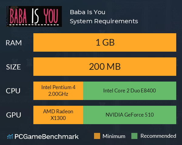 Baba Is You System Requirements PC Graph - Can I Run Baba Is You