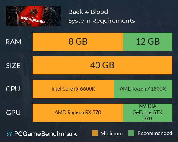 Back 4 Blood System Requirements PC Graph - Can I Run Back 4 Blood