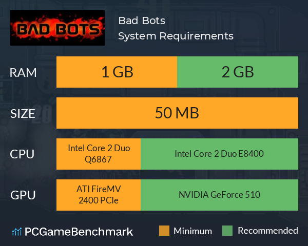 Bad Bots System Requirements PC Graph - Can I Run Bad Bots