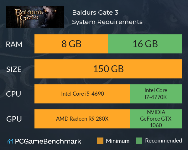 Baldurs Gate 3 System Requirements PC Graph - Can I Run Baldurs Gate 3