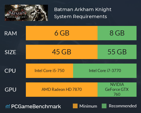Batman: Arkham Knight System Requirements PC Graph - Can I Run Batman: Arkham Knight