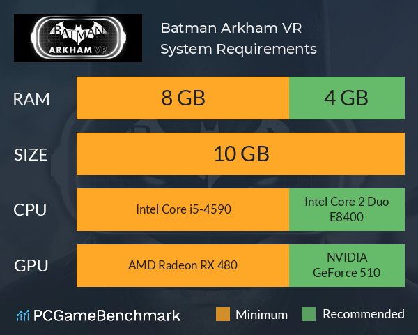 Batman: Arkham VR System Requirements PC Graph - Can I Run Batman: Arkham VR