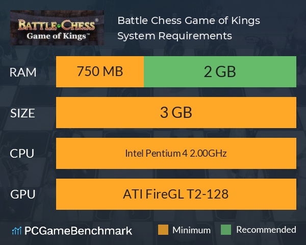 Battle Chess: Game of Kings System Requirements PC Graph - Can I Run Battle Chess: Game of Kings
