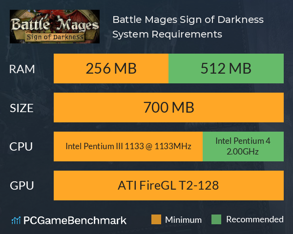 Battle Mages: Sign of Darkness System Requirements PC Graph - Can I Run Battle Mages: Sign of Darkness