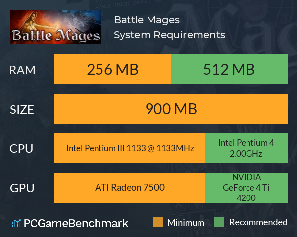 Battle Mages System Requirements PC Graph - Can I Run Battle Mages