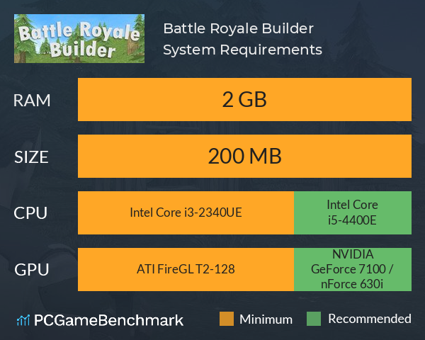 Battle Royale Builder System Requirements PC Graph - Can I Run Battle Royale Builder
