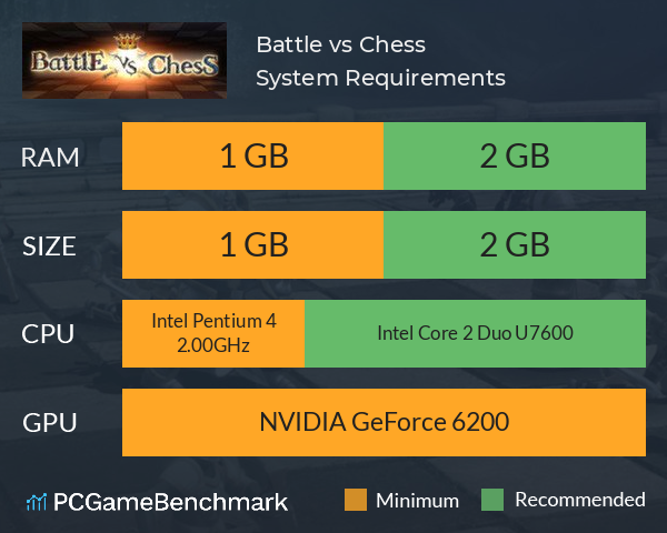 Battle vs Chess System Requirements PC Graph - Can I Run Battle vs Chess