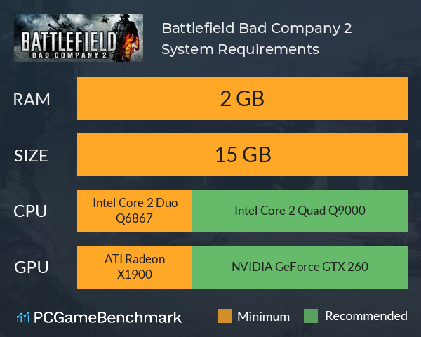 System Requirements for Battlefield: Bad Company 2 (PC)