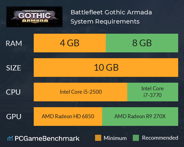 System Requirements for Battlefleet Gothic: Armada (PC)