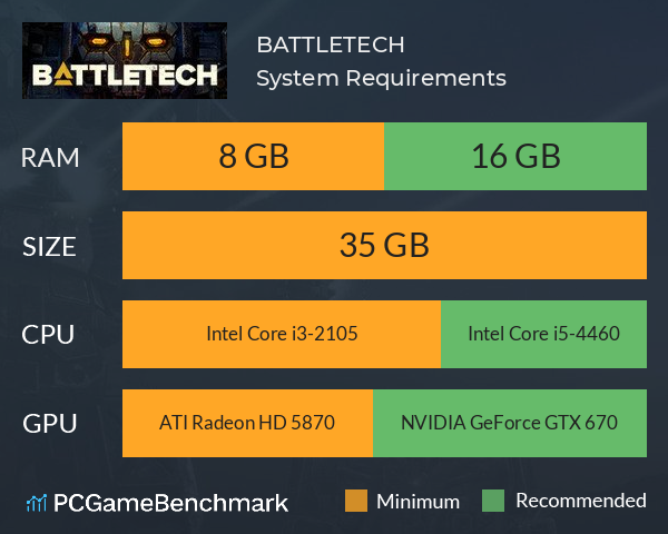 System Requirements for BATTLETECH (PC)