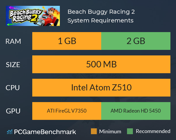 Beach Buggy Racing 2 System Requirements PC Graph - Can I Run Beach Buggy Racing 2