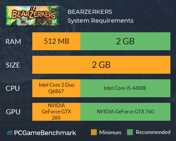 BEARZERKERS System Requirements PC Graph - Can I Run BEARZERKERS