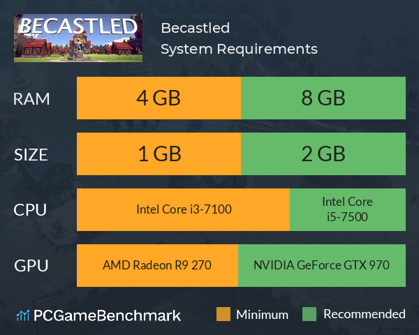 Becastled System Requirements PC Graph - Can I Run Becastled