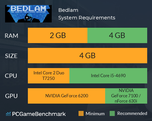 Bedlam System Requirements PC Graph - Can I Run Bedlam