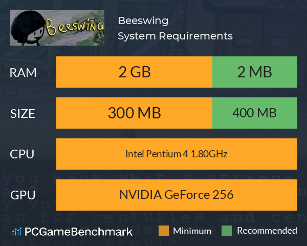 Beeswing System Requirements PC Graph - Can I Run Beeswing