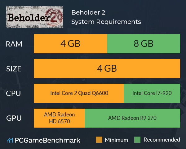 Beholder 2 System Requirements PC Graph - Can I Run Beholder 2