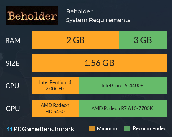 Beholder System Requirements PC Graph - Can I Run Beholder