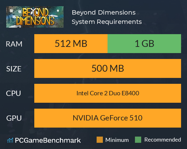 Beyond Dimensions System Requirements PC Graph - Can I Run Beyond Dimensions