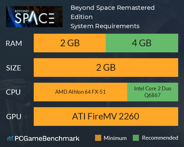 Beyond Space Remastered Edition System Requirements PC Graph - Can I Run Beyond Space Remastered Edition