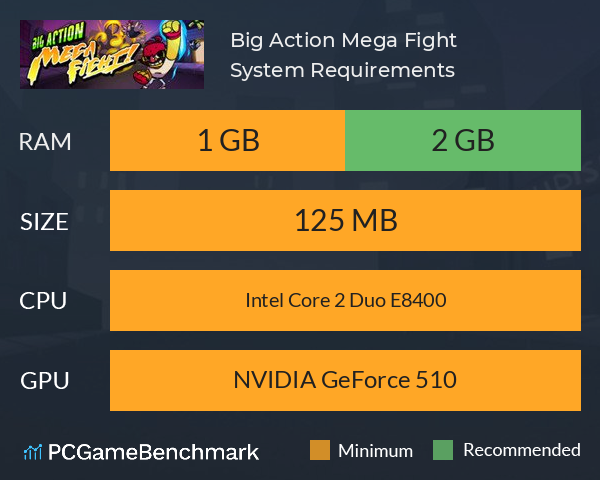 Big Action Mega Fight! System Requirements PC Graph - Can I Run Big Action Mega Fight!