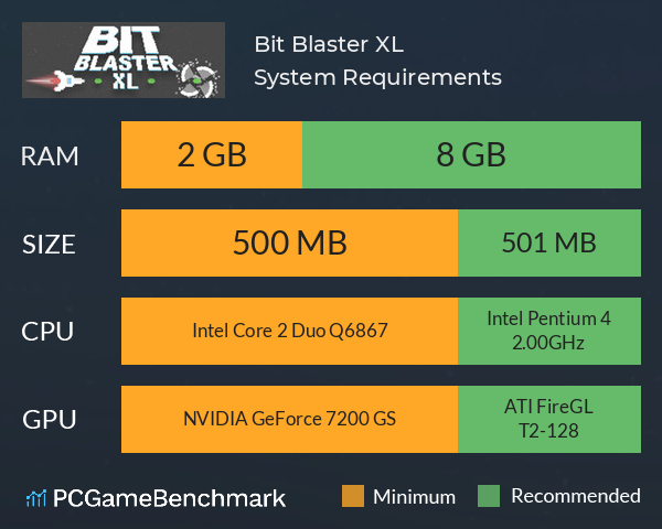 Bit Blaster XL System Requirements PC Graph - Can I Run Bit Blaster XL