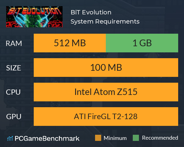 BiT Evolution System Requirements PC Graph - Can I Run BiT Evolution