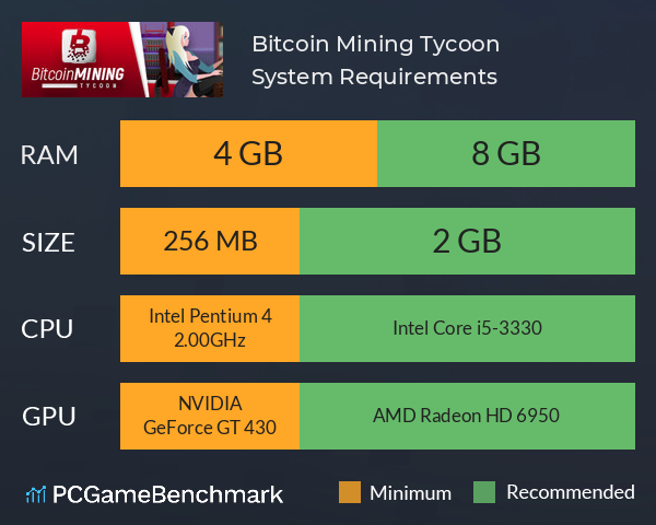 Bitcoin Mining Tycoon System Requirements PC Graph - Can I Run Bitcoin Mining Tycoon