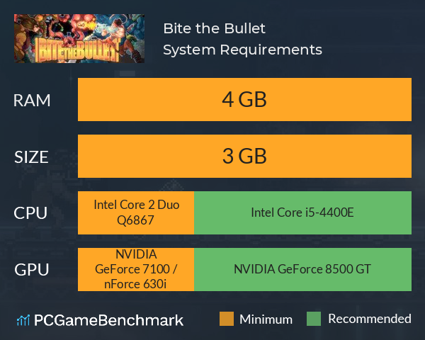 System Requirements for Bite The Bullet (PC)