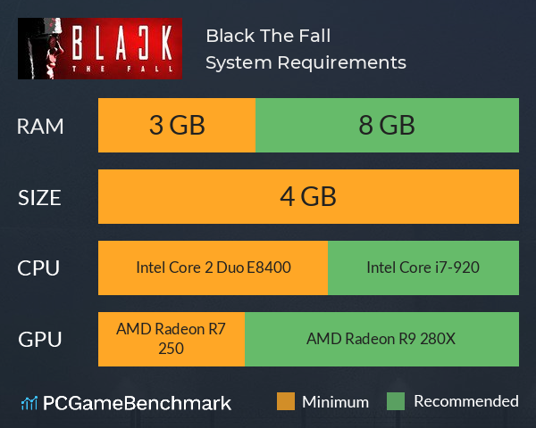 Black The Fall System Requirements PC Graph - Can I Run Black The Fall