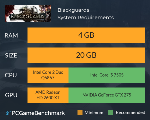 Blackguards System Requirements PC Graph - Can I Run Blackguards