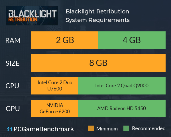 Blacklight: Retribution System Requirements PC Graph - Can I Run Blacklight: Retribution