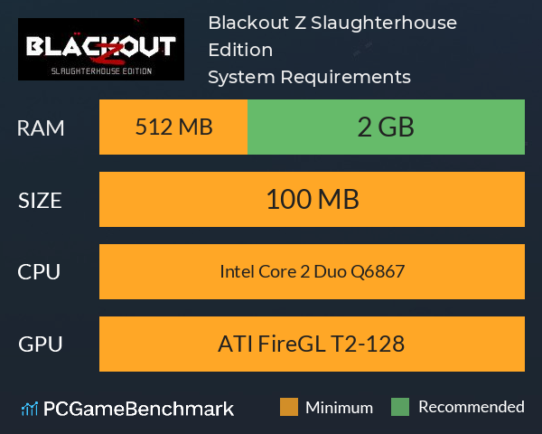 Blackout Z: Slaughterhouse Edition System Requirements PC Graph - Can I Run Blackout Z: Slaughterhouse Edition
