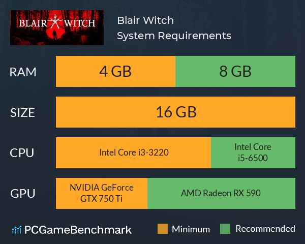 Blair Witch System Requirements PC Graph - Can I Run Blair Witch